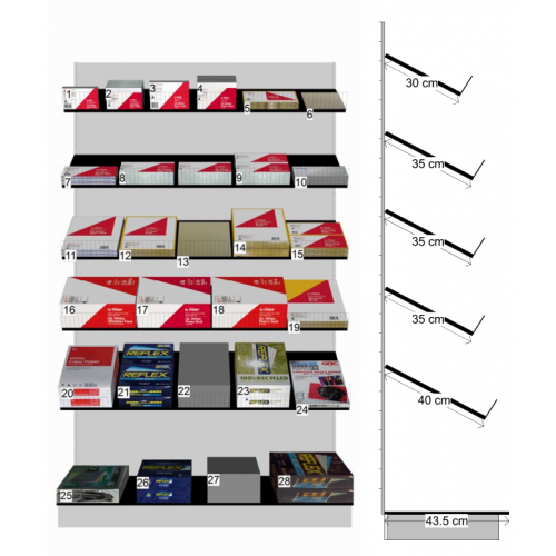 My Post Shop - Planogram Kit - Wall bay- 6 Bay Stationery